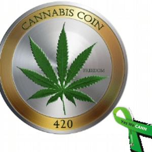 CannabisCoin CANN kopen met Bancontact